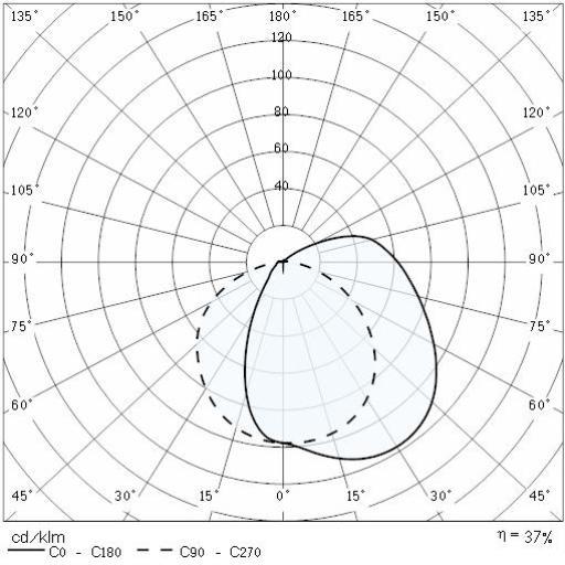 Photometric Lvk POLO 2 DETEK 1