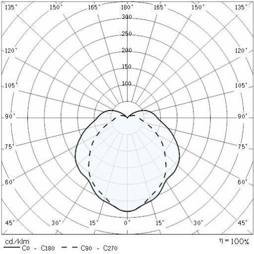 eko 19  g led e s  10w 3000k gr  m