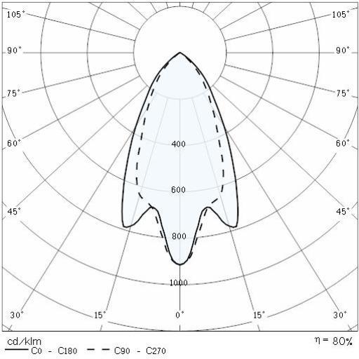 ray 1000  60 u00b0-94 acc 10 3a-hqi
