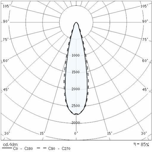 ray 2000  25 u00b0-94 acc 12a-hqi  ts