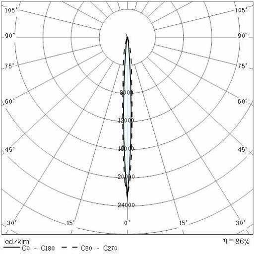 ray-hf 2000  7 u00b0-94 acc 12a-hqi  ts hf