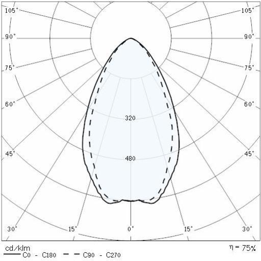 ray-hf 2000 hu  60 u00b0-94 acc 12a-hqi  ts hf