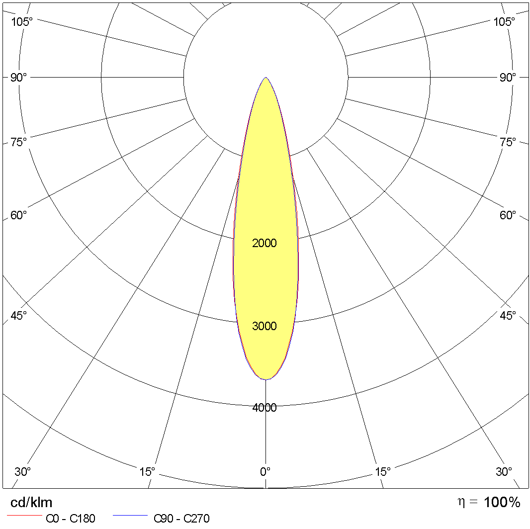 Photometric Lvk MIMIK 10 M C/I 1