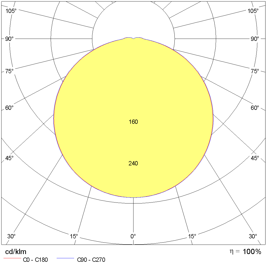 Photometric Lvk BLIZ ROUND 40 HF 1
