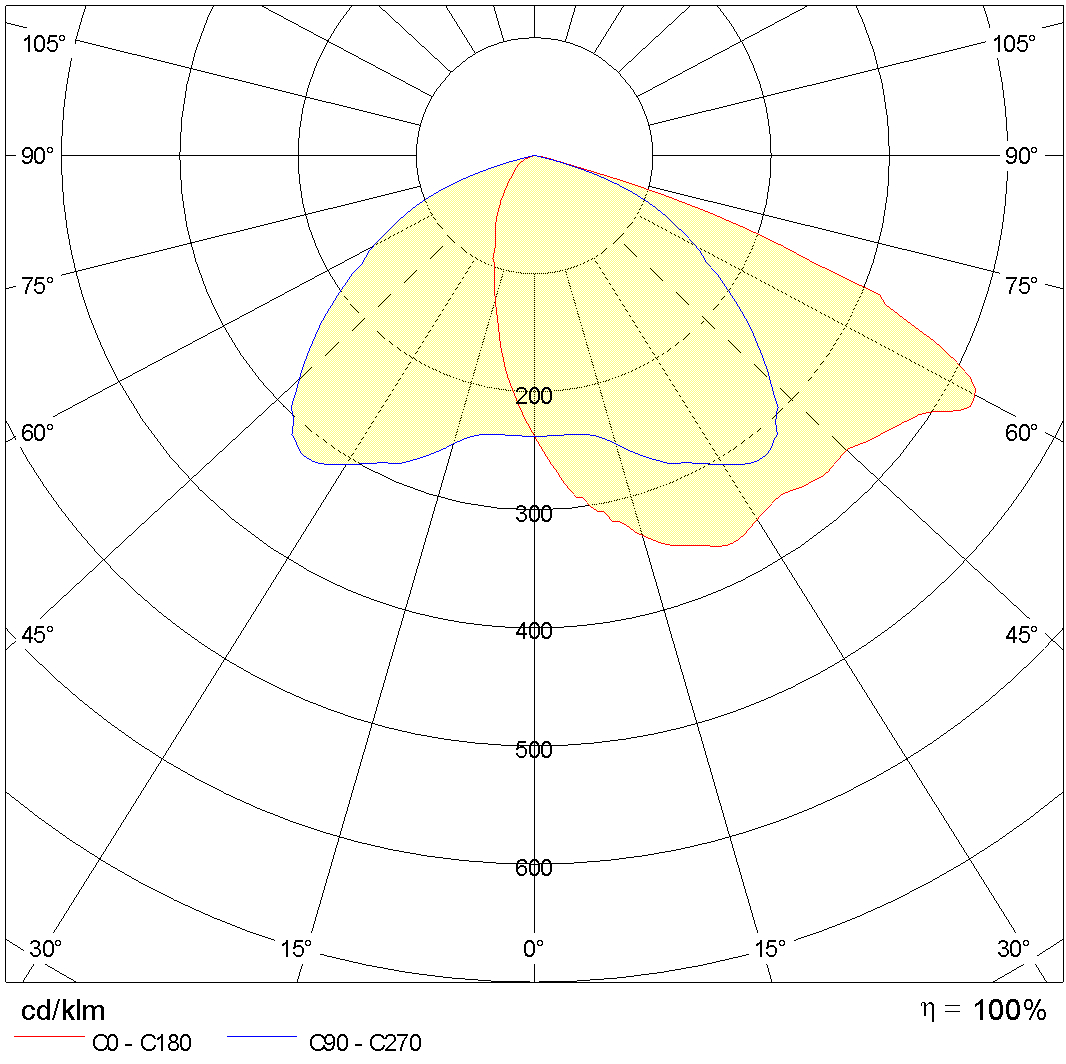 Photometric Lvk MIMIK 20 M TYPE IV 1