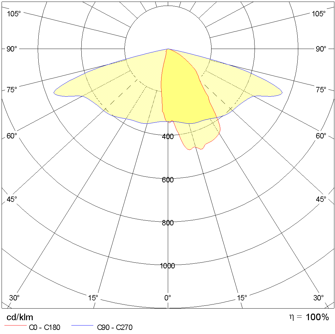 Photometric Lvk MIMIK 20 M TYPE II 1