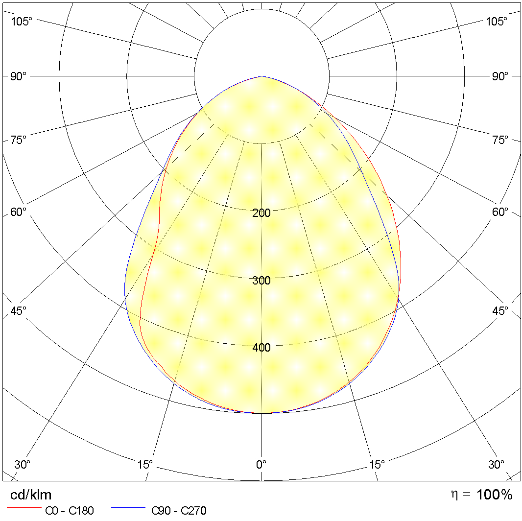 "Photometric Lvk PADO 26"" 1"