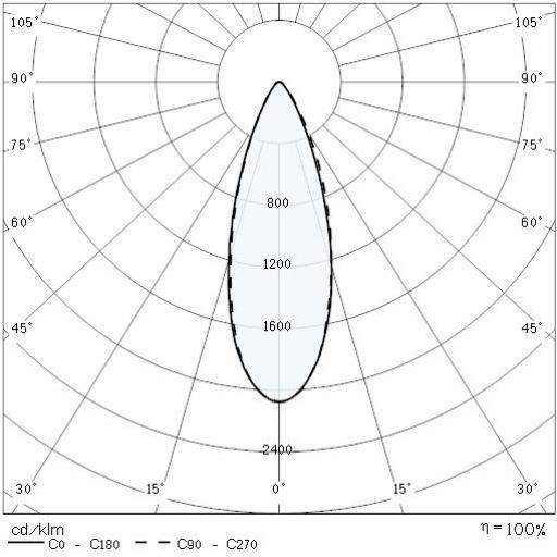strip square 18l l1293 54w rgb