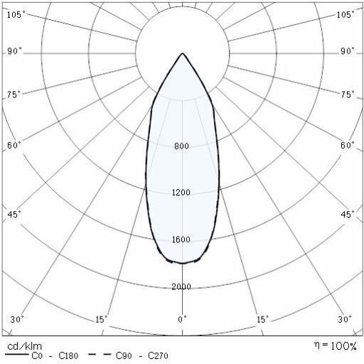 tyco 20 led  c  m40 35 40k
