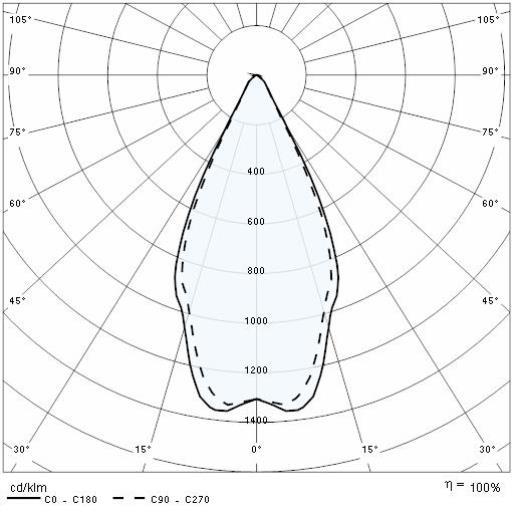 koamini s  w ugr22 8-40k-94-d1  10
